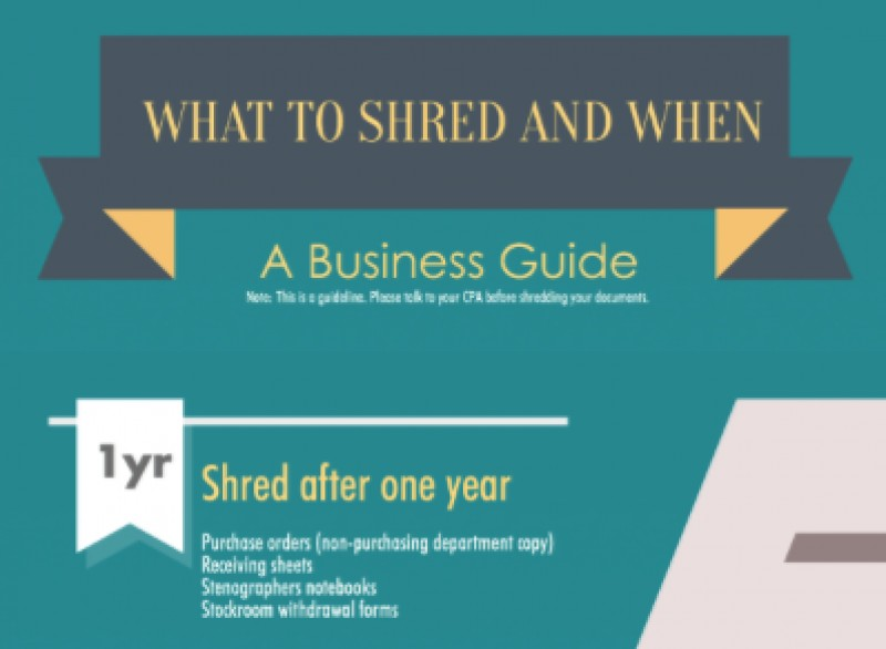 What Documents To Keep Which To Shred And When A